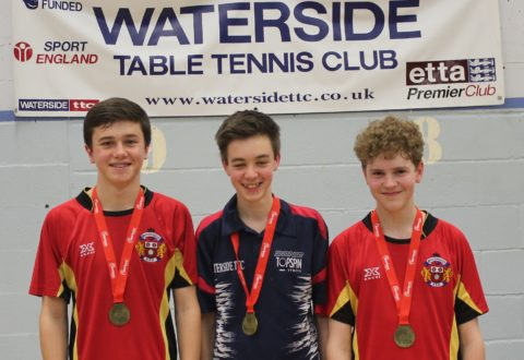 National Junior League final Round March 2019